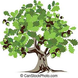 大きい, オーク, 緑の木