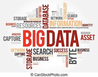 大きい, 単語, データ, 雲