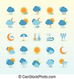 天候, 気象学, セット, 予報