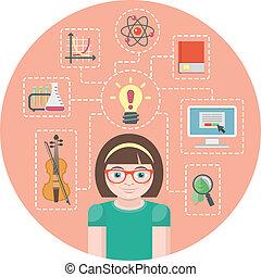 天才, 女の子, 概念