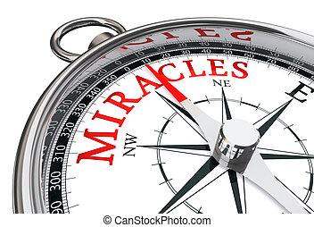 奇跡, 概念, 方法, コンパス