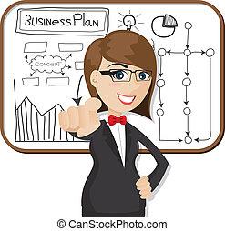 女性実業家, 漫画, ビジネス計画