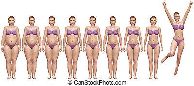 女, 重量, 成功, フィットしなさい, 食事, 脂肪, 後で, 前に
