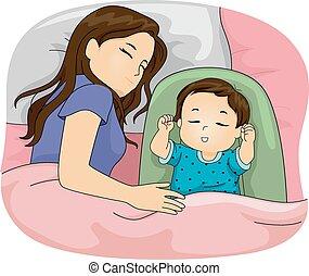娘, お母さん, 睡眠