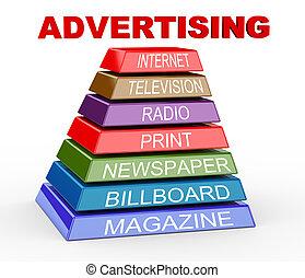 媒体, ピラミッド, 広告, 3d