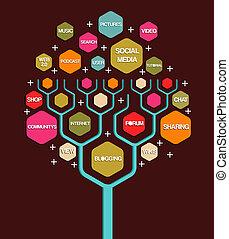媒体, 社会, 木, ビジネス, マーケティング
