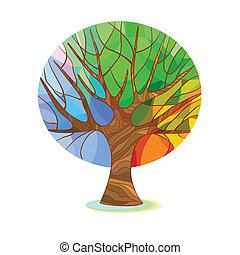 定型, 木, -, 4つの季節