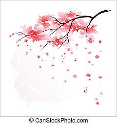 定型, 桜の木, 日本語