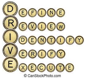 定義しなさい, 実行しなさい, 実証しなさい, -, ドライブしなさい, レビュー, 識別しなさい