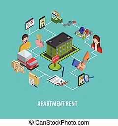 実質, 概念, 賃貸料, 財産