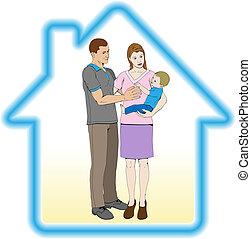 家, 概念, 家族