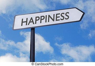 幸福, 印