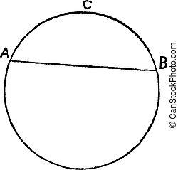 彫版, 型, 区分, 円