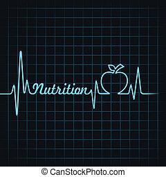 心臓の鼓動, 作りなさい, 単語, 栄養