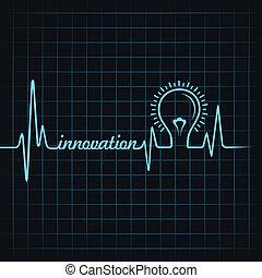 心臓の鼓動, 作りなさい, 革新, 単語
