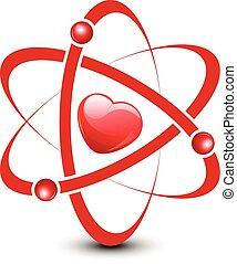 心, 中, 原子