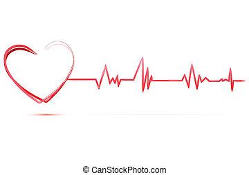 心, 心臓学