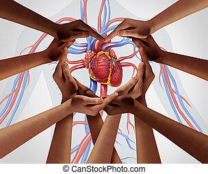 心, 支援グループ, 人間