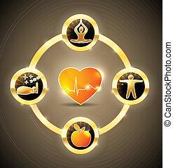 心, 車輪, 健康