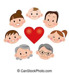 心, 顔, 漫画, 家族, アイコン