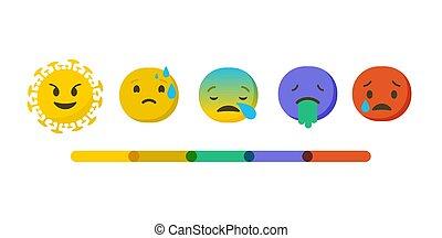 感情, emoji, 健康, set., アイコン, sick., スケール, coronavirus, ベクトル, 旗, 背景, イラスト, -, 評価