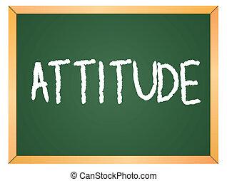 態度, 単語, 黒板