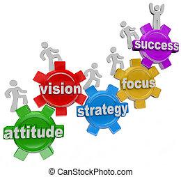 成功, 人々, 上昇, ビジョン, 作戦, ギヤ, 目的を達しなさい