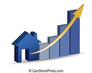 成長する, ホームの売却, イラスト