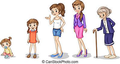 成長する, 段階, 女性