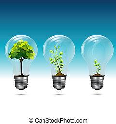 成長する, 緑, 技術
