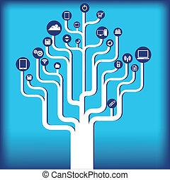 技術, 背景, 木