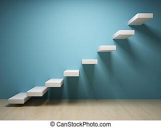 抽象的, 階段