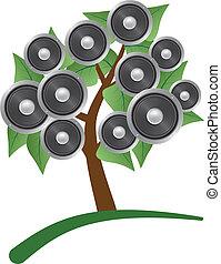 拡声器, 木