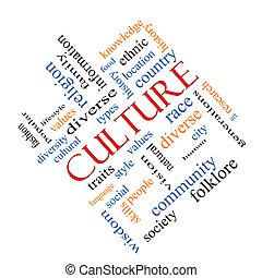 文化, 概念, 単語, 雲, 斜め