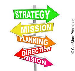 方向, 代表団, 作戦, 計画, 道 印, ビジョン