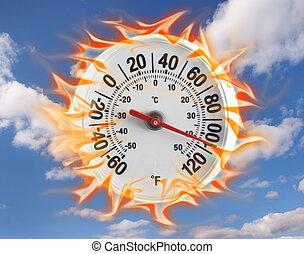 暑い, 温度計