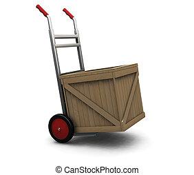 木枠, トラック, 手