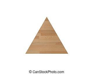 木製である, 三角形