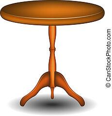 木製のテーブル, ラウンド