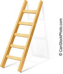 木製の階段, はしご