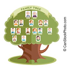 木, 家族, テンプレート