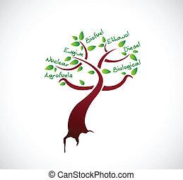 木, 概念, デザイン, biofuels, イラスト