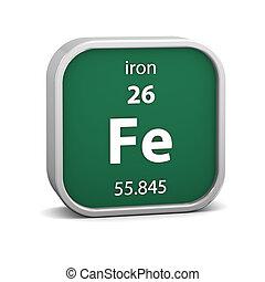 材料, 鉄, 印