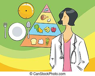 栄養学者, 女