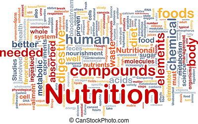 栄養, 概念, 健康, 背景