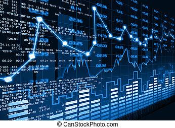 株チャート, 市場