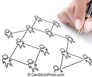 案, ネットワーク, 社会