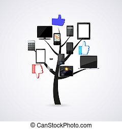 概念, ベクトル, 木。, 技術の 実例