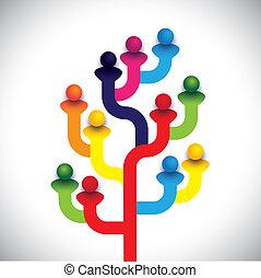 概念, 仕事, 会社, 木, 一緒に, チーム, 従業員