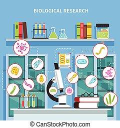 概念, 微生物学, イラスト